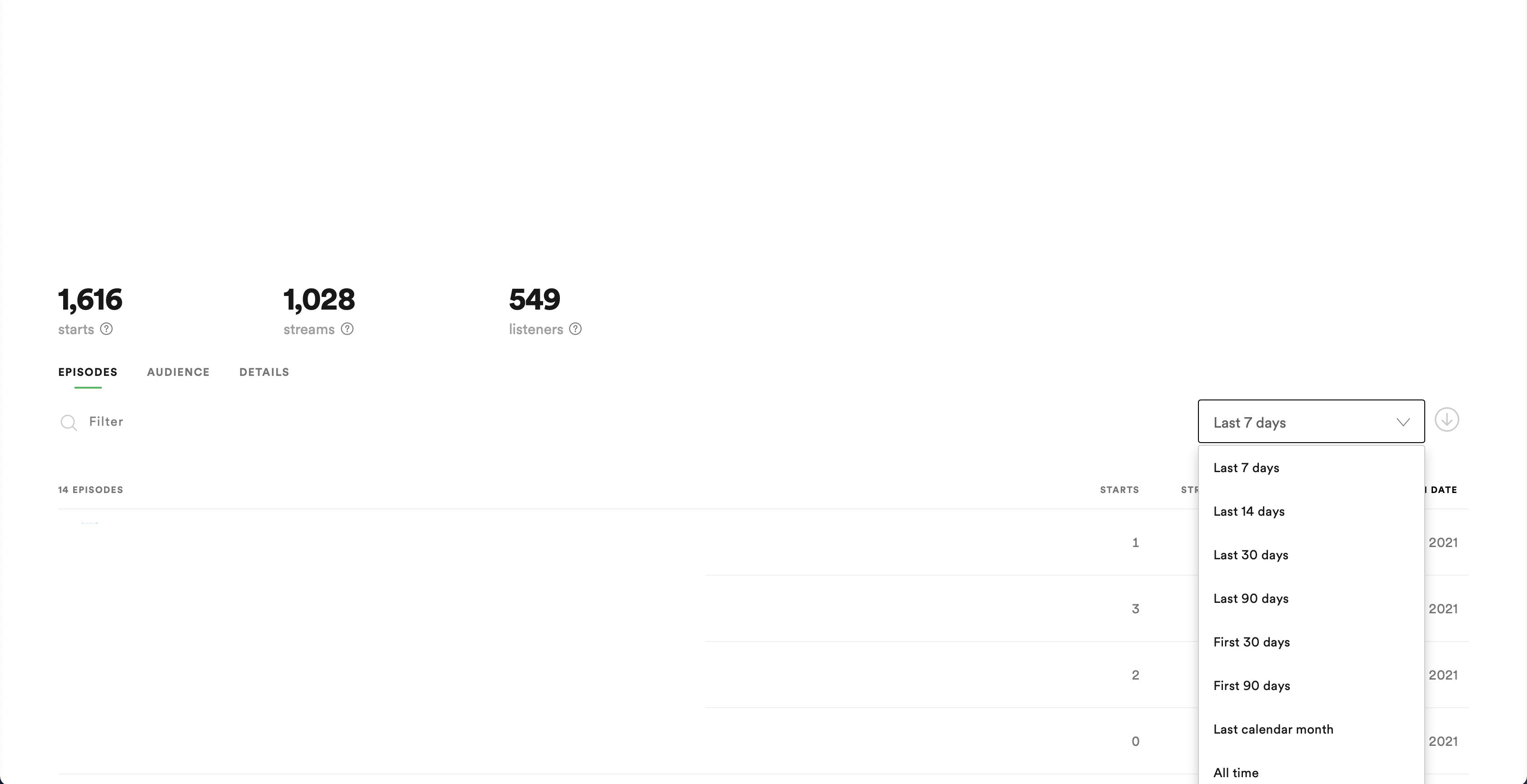 Seção de catálogo do spotify for podcasters